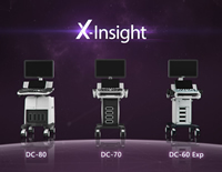 X-Insight, een inzichtelijke oplossing voor meer visie